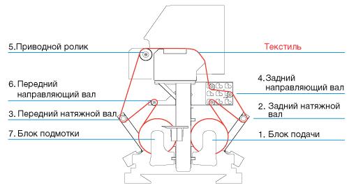 Mimaki-TX300_8.jpg