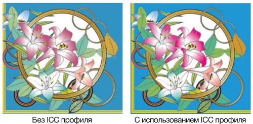 Создание icc цветовых профилей
