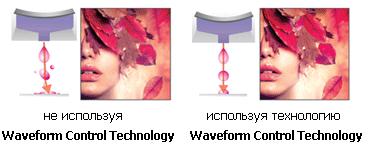 Технология контроля качества печати Waveform Control Technology