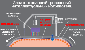 mimaki_v150-130-160-intelligent-heater.png